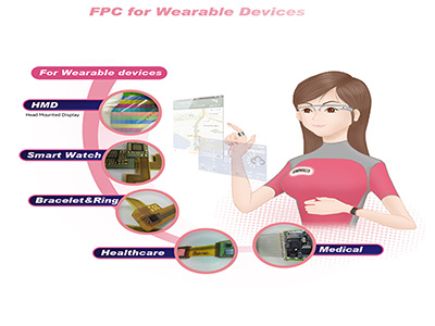 FPC in the wearable