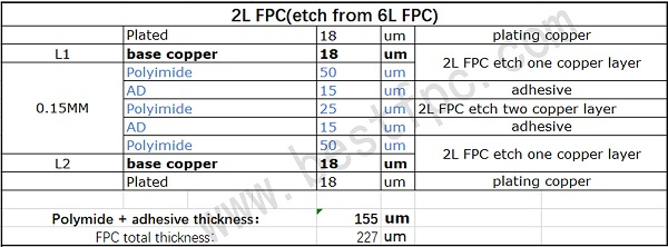 Did you heard of etch 6L FPC to be 2L FPC?