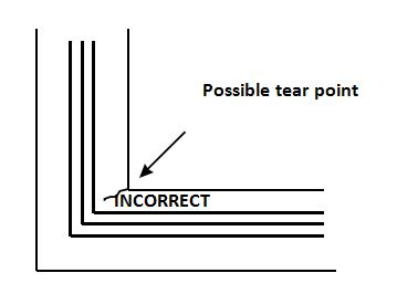 possible-tear-point